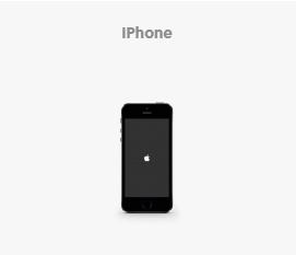 a-iPhone